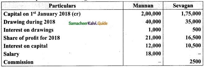 Tamil Nadu 12th Accountancy Model Question Paper 1 English Medium 6