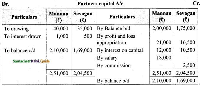 Tamil Nadu 12th Accountancy Model Question Paper 1 English Medium 7