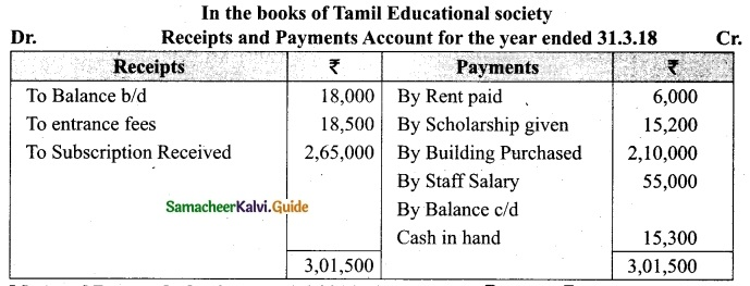 Tamil Nadu 12th Accountancy Model Question Paper 2 English Medium 10
