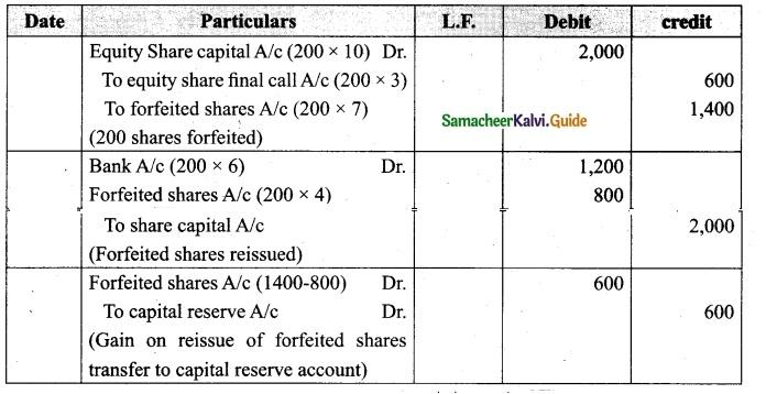 Tamil Nadu 12th Accountancy Model Question Paper 2 English Medium 17