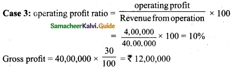 Tamil Nadu 12th Accountancy Model Question Paper 2 English Medium 22