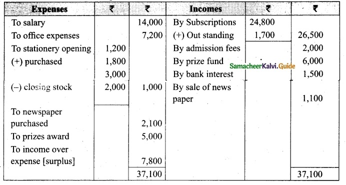 Tamil Nadu 12th Accountancy Model Question Paper 2 English Medium 26