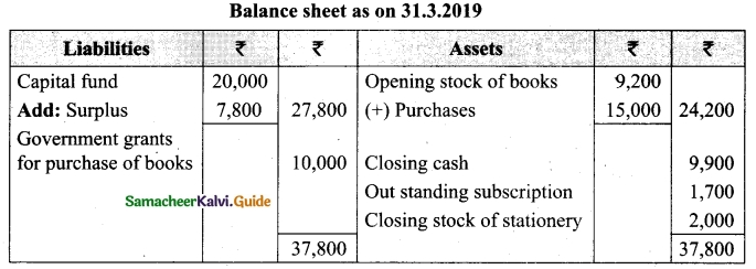 Tamil Nadu 12th Accountancy Model Question Paper 2 English Medium 27