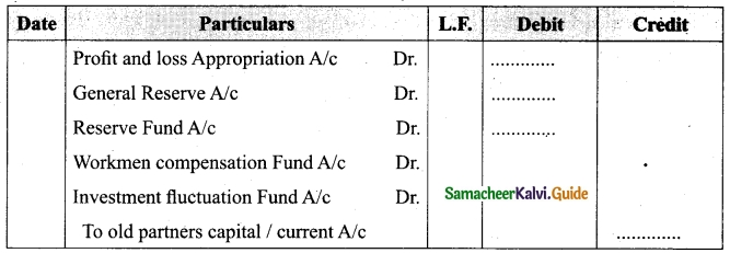 Tamil Nadu 12th Accountancy Model Question Paper 2 English Medium 3