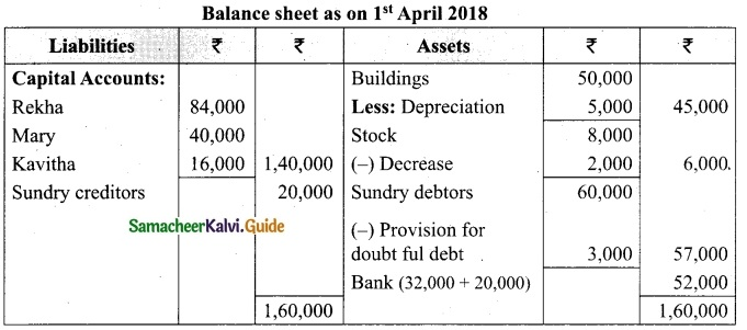 Tamil Nadu 12th Accountancy Model Question Paper 2 English Medium 45