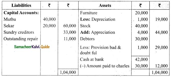 Tamil Nadu 12th Accountancy Model Question Paper 2 English Medium 48