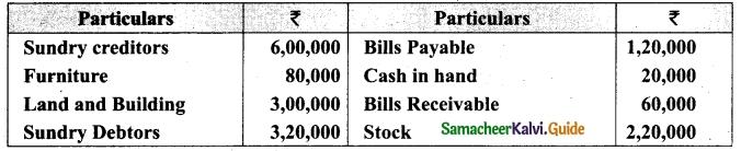 Tamil Nadu 12th Accountancy Model Question Paper 2 English Medium 7