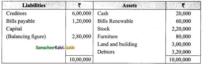 Tamil Nadu 12th Accountancy Model Question Paper 2 English Medium 8