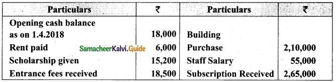 Tamil Nadu 12th Accountancy Model Question Paper 2 English Medium 9