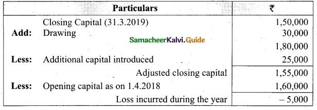 Tamil Nadu 12th Accountancy Model Question Paper 3 English Medium 1