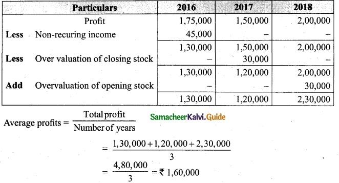Tamil Nadu 12th Accountancy Model Question Paper 3 English Medium 14