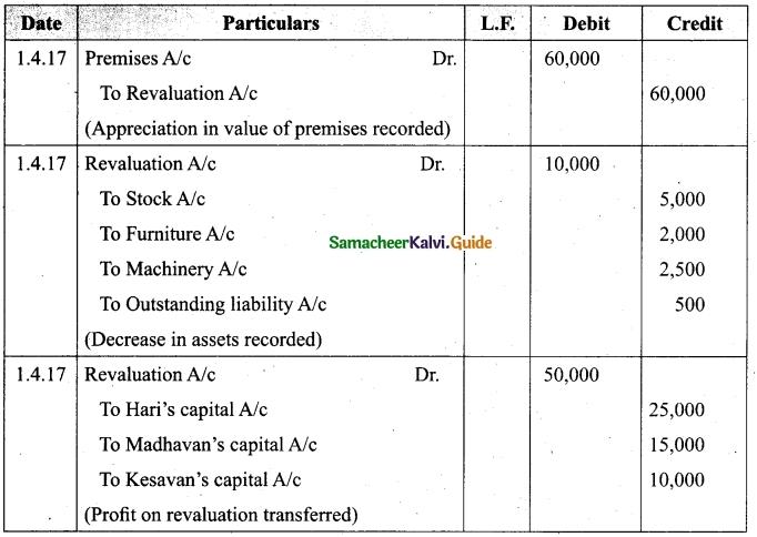 Tamil Nadu 12th Accountancy Model Question Paper 3 English Medium 15