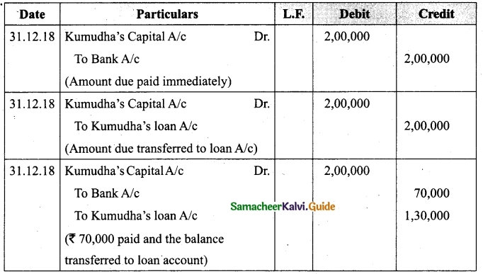 Tamil Nadu 12th Accountancy Model Question Paper 3 English Medium 16
