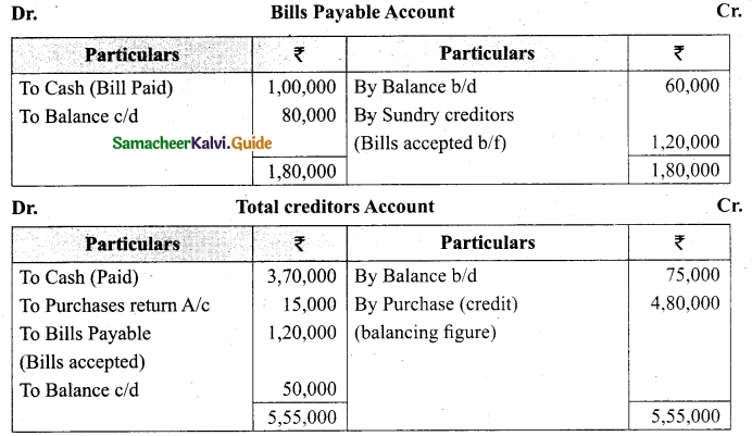 Tamil Nadu 12th Accountancy Model Question Paper 3 English Medium 24