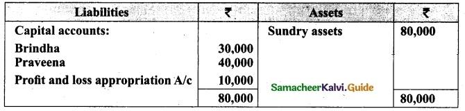 Tamil Nadu 12th Accountancy Model Question Paper 3 English Medium 27