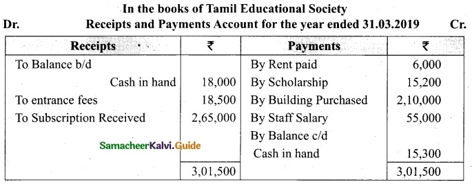 Tamil Nadu 12th Accountancy Model Question Paper 3 English Medium 3