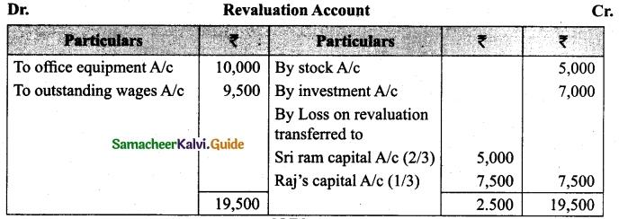 Tamil Nadu 12th Accountancy Model Question Paper 3 English Medium 34