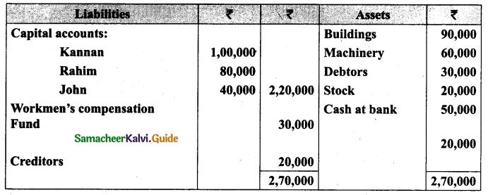 Tamil Nadu 12th Accountancy Model Question Paper 3 English Medium 35