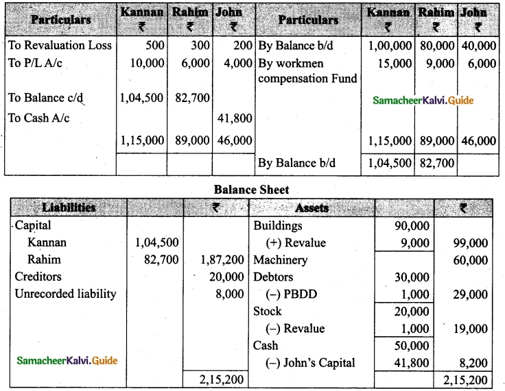 Tamil Nadu 12th Accountancy Model Question Paper 3 English Medium 37
