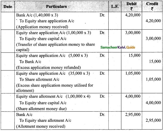 Tamil Nadu 12th Accountancy Model Question Paper 3 English Medium 38