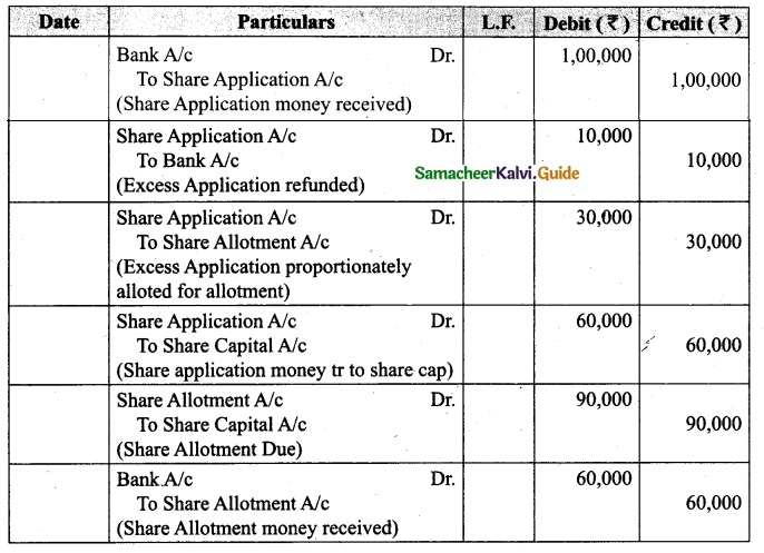 Tamil Nadu 12th Accountancy Model Question Paper 3 English Medium 42