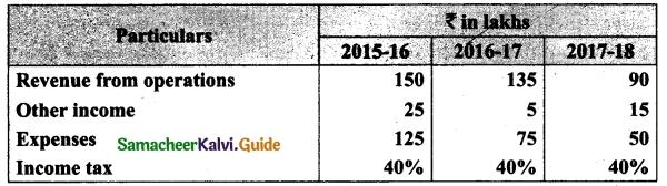 Tamil Nadu 12th Accountancy Model Question Paper 3 English Medium 44