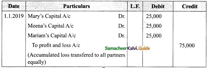 Tamil Nadu 12th Accountancy Model Question Paper 3 English Medium 6