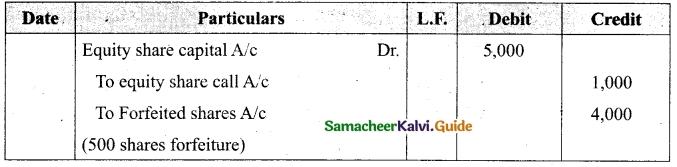 Tamil Nadu 12th Accountancy Model Question Paper 3 English Medium 7