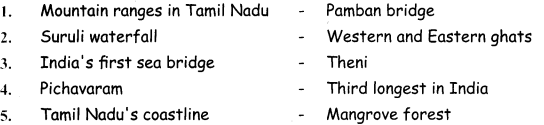 Samacheer Kalvi 4th Social Science Guide Term 2 Chapter 2 physical features of tamil nadu 1