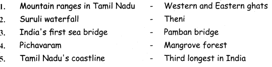 Samacheer Kalvi 4th Social Science Guide Term 2 Chapter 2 physical features of tamil nadu 2