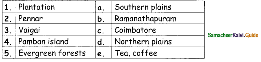 Samacheer Kalvi 4th Social Science Guide Term 2 Chapter 2 physical features of tamil nadu 5