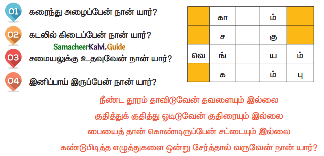 Samacheer Kalvi 4th Tamil Guide Chapter 18 வேலைக்கேற்ற கூலி 5