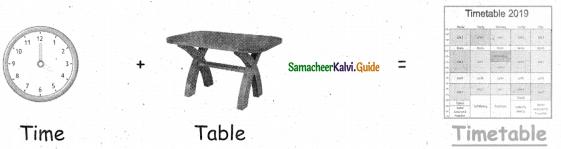Samacheer Kalvi 5th English Guide Term 1 Prose Chapter 1 Earth, The Desolated Home 30