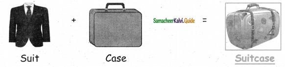 Samacheer Kalvi 5th English Guide Term 1 Prose Chapter 1 Earth, The Desolated Home 32