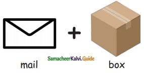 Samacheer Kalvi 5th English Guide Term 1 Prose Chapter 1 Earth, The Desolated Home 5