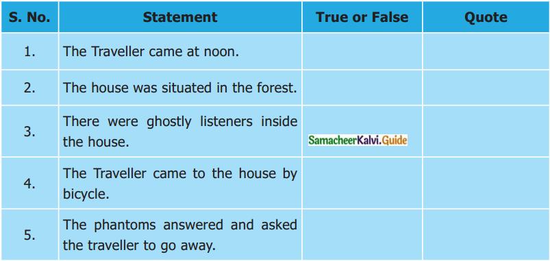 Samacheer Kalvi 7th English Guide Term 1 Poem Chapter 2 The Listeners 7