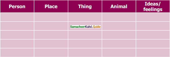 Samacheer Kalvi 8th English Guide Prose Chapter 1 The Nose-Jewel 5