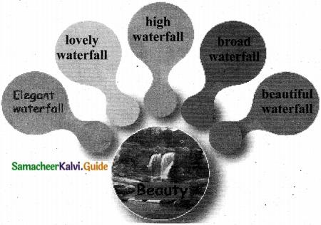 Samacheer Kalvi 8th English Guide Prose Chapter 4 My Reminiscence 3
