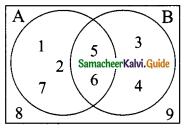 Samacheer Kalvi 9th Maths Guide Chapter 1 Set Language Additional Questions 2