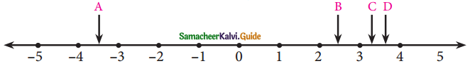 Samacheer Kalvi 9th Maths Guide Chapter 2 Real Numbers Ex 2.1 1