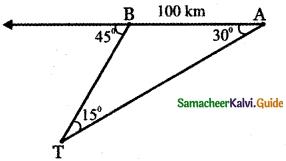 Samacheer Kalvi 11th Maths Guide Chapter 3 Trigonometry Ex 3.10 22