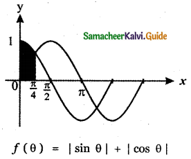 Samacheer Kalvi 11th Maths Guide Chapter 3 Trigonometry Ex 3.12 25