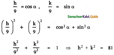 Samacheer Kalvi 11th Maths Guide Chapter 6 Two Dimensional Analytical Geometry Ex 6.1 1