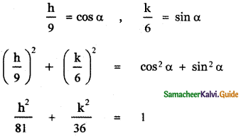 Samacheer Kalvi 11th Maths Guide Chapter 6 Two Dimensional Analytical Geometry Ex 6.1 2