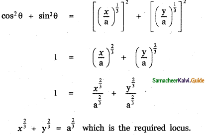 Samacheer Kalvi 11th Maths Guide Chapter 6 Two Dimensional Analytical Geometry Ex 6.1 6