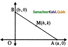 Samacheer Kalvi 11th Maths Guide Chapter 6 Two Dimensional Analytical Geometry Ex 6.1 7