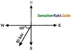Samacheer Kalvi 11th Maths Guide Chapter 8 Vector Algebra - I Ex 8.1 2
