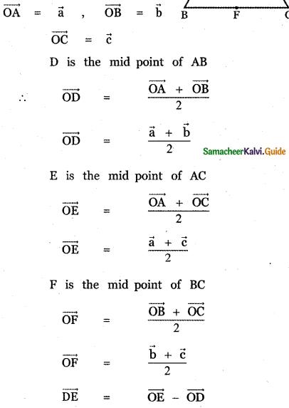 Samacheer Kalvi 11th Maths Guide Chapter 8 Vector Algebra - I Ex 8.1 9
