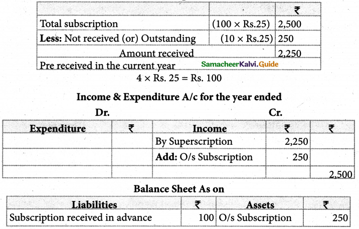 Samacheer Kalvi 12th Accountancy Guide Chapter 2 Accounts of Not-For-Profit Organisation 31