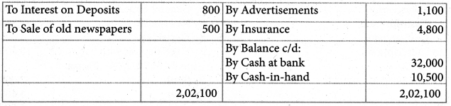 Samacheer Kalvi 12th Accountancy Guide Chapter 2 Accounts of Not-For-Profit Organisation 60